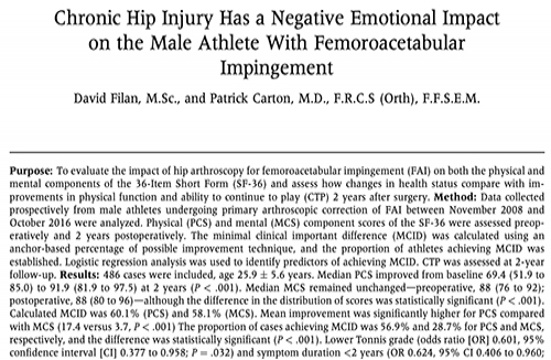 Chronic Hip Injury Has a Negative Emotional Impact On the Male Athlete With Femoroacetabular Impingement